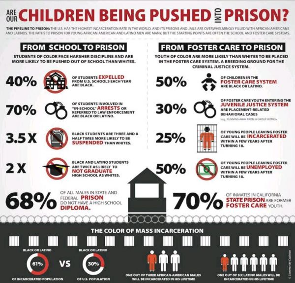 Image result for are our children being pushed into prison